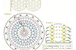 Схема круглой вязаной сидушки
