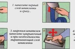 Схема шпаклевки швов гипсокартона