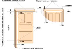 Разметка дверной коробки под петли
