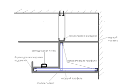 Схема закрытой ниши из гипсокартона с подсветкой