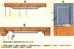 Схема обивки двери