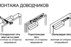 Варианты установки дверных доводчиков