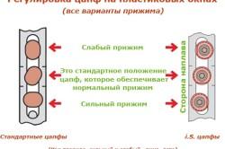 Регулировка прижимных цапф металлопластикового окна
