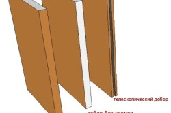 Виды доборов на межкомнатные двери