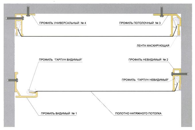 Схема двухуровневого натяжного