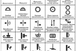 Схема маркировки обоев