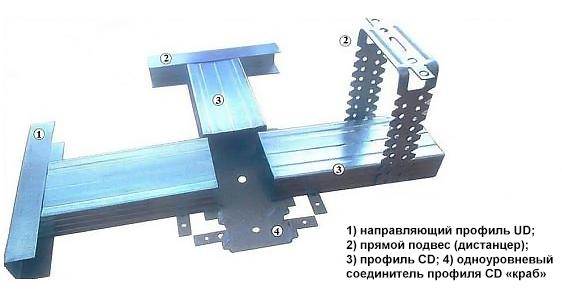 Схема монтажа каркаса для