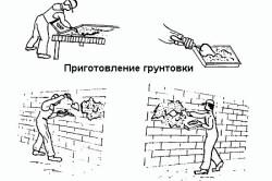 Схема отделки стены перед поклейкой обоев