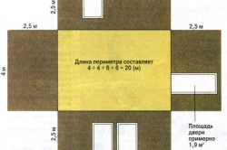 Схема расчета необходимого количества краски для покраски стен