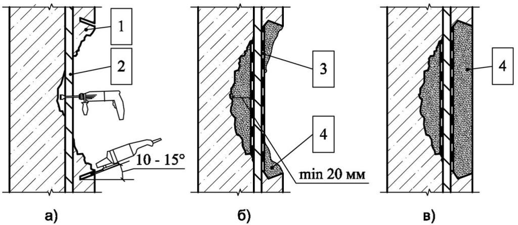 Схема ремонта дефектов бетона