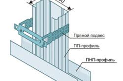 Схема сборки профилей для монтажа гипсокартона