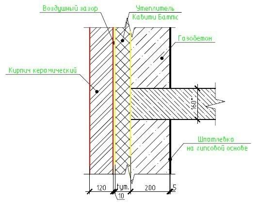 Схема состава стены из