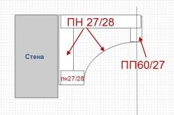 Схема крепления профилей  к стене для установки гипсокартона