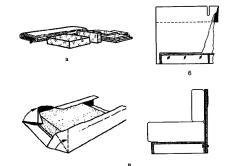 Виды обтяжки дивана