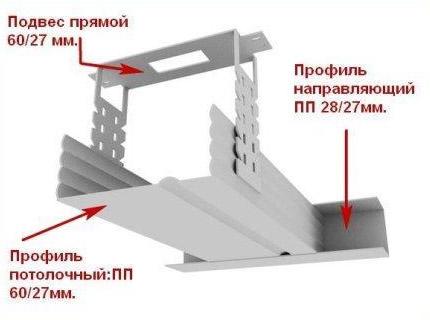 Схема крепления профиля к