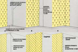 Пример оклейки обоями угла комнаты