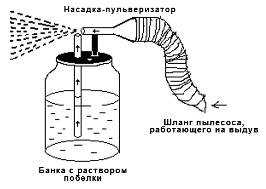 Схема устройства для побелки