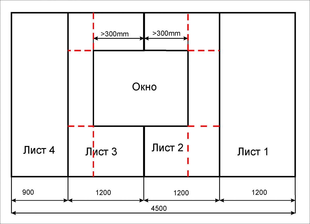 Схема монтажа гипсокартона для балкона или лоджии на стену с окном