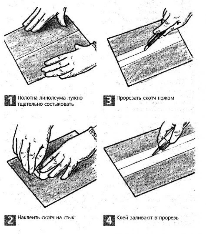 Стыковка линолеума своими руками пошаговая инструкция