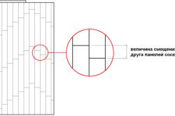 Величина смещения друг относительно друга панелей соседних рядов