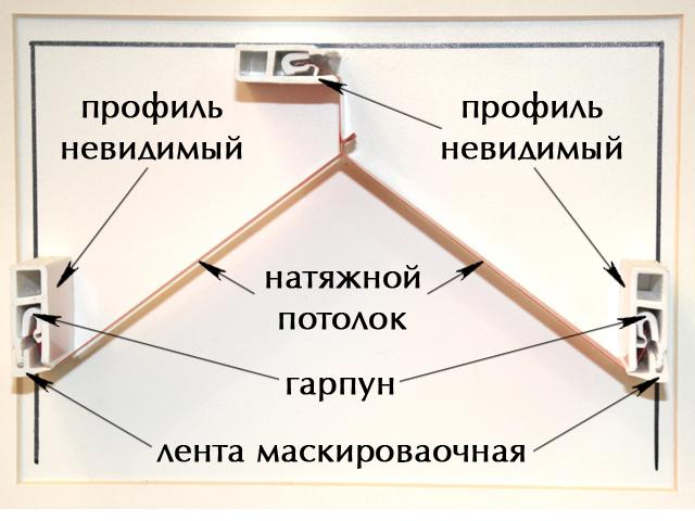 Схема крепления натяжного