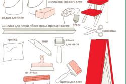 Инструменты для поклейки обоев встык