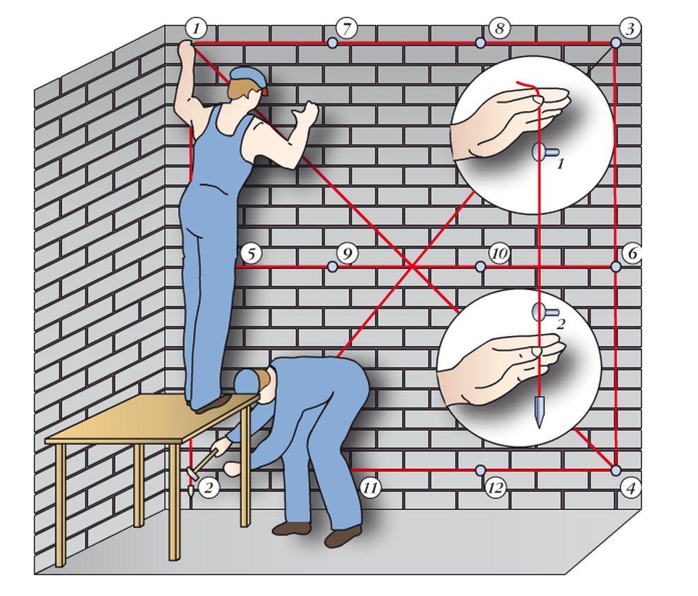 Как выровнять стену своими руками