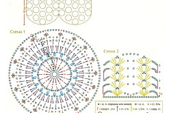 Схема круглой накидки на стулья