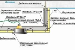 Схема крепления двухуровневого потолка без подсветки на первом уровне