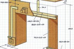 Схема монтажа фальш-камина