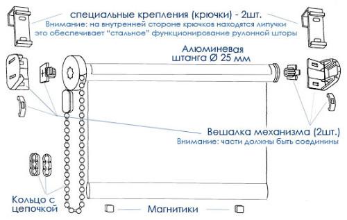 Как вешаются римские шторы