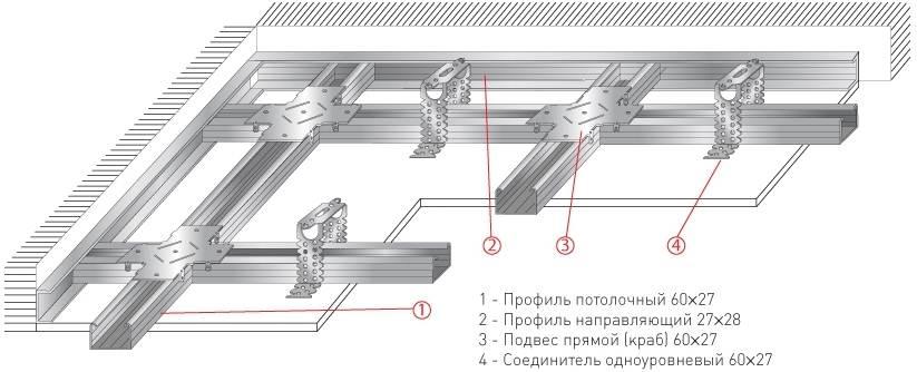 Схема устройства профиля