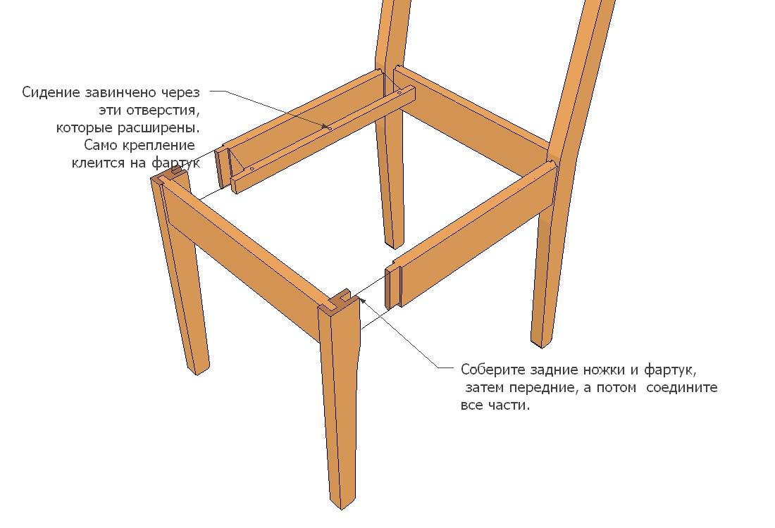 Как обновить стулья своими руками фото 153