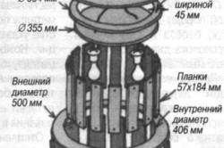 Схема японского светильника из фанеры