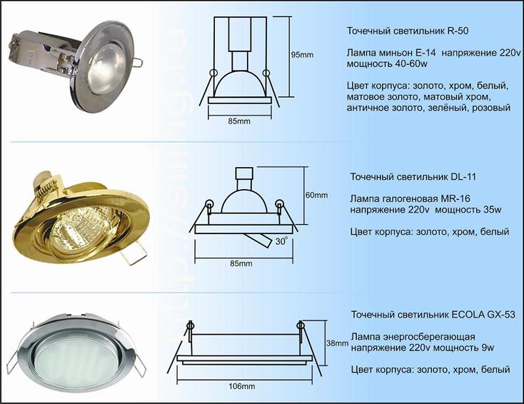 Виды точечных светильников: