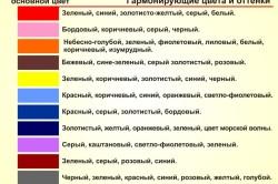 Таблица гармонирующих цветов и оттенков для совмещения обоев
