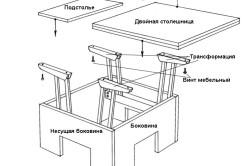 Стол Кварт Инструкция По Сборке - фото 7
