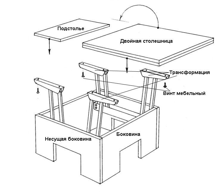 Схема столика трансформера