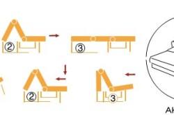 Механизм складывания и сборки дивана аккордеон