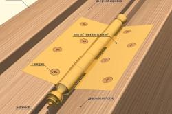Схема установки дверных петель