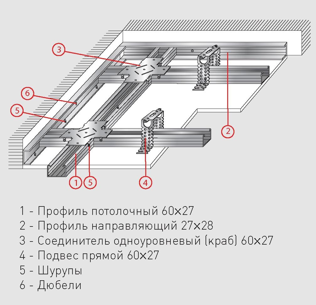схема монтажа прфиля для гипсокартона