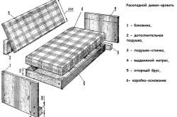 Схема сборки дивана-кровати