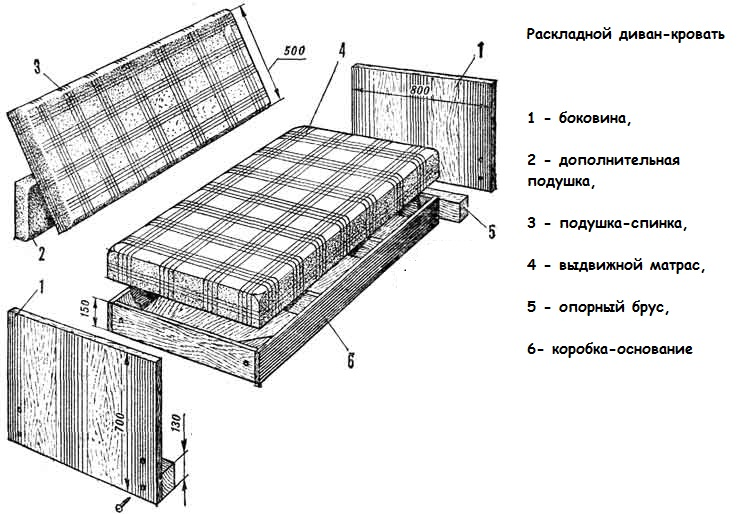 Сборка дивана-кровати своими руками фото 248