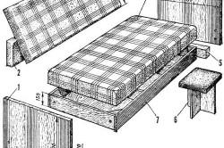 Схема сборки раскладного дивана