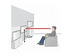 высота телевизора