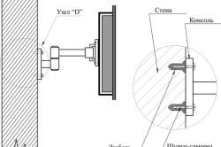 Схема крепления кронштейна к стене