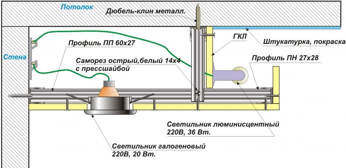 Схема навесного потолка