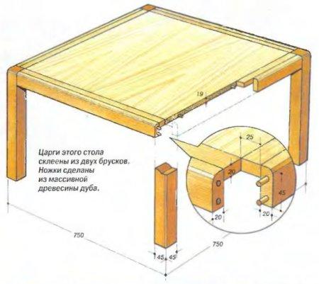 Стол из массива своими руками чертежи
