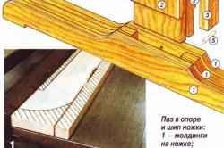 Схема изготовления опор ножек для кухонного стола