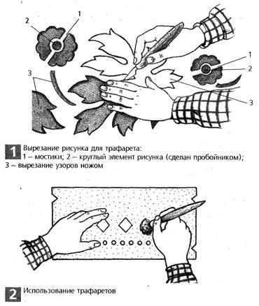 Схема использования трафаретов